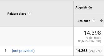 personalización en google analytics